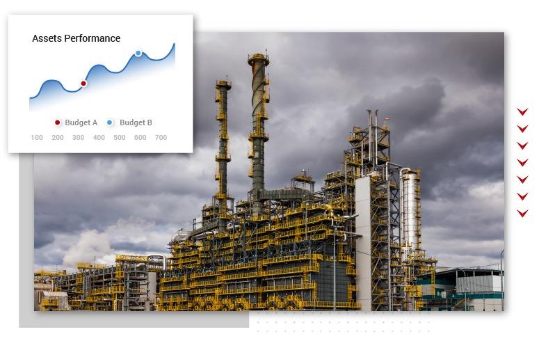 Petrochemical Vidya Digital Twin