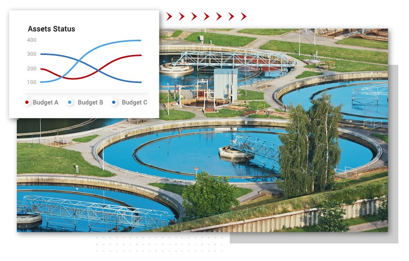 Water System Vidya