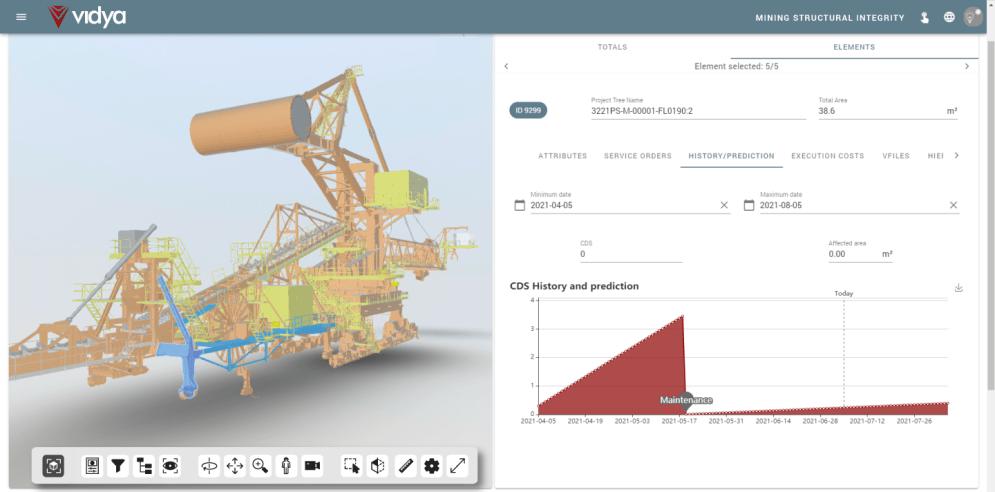 vidya mining structure vidya software